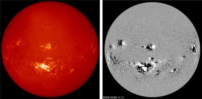 Links: Energiereicher Strahlungsausbruch auf der Sonne (X17 Flare), der am 28. Oktober 2003 am Observatorium Kanzelhöhe aufgenommen wurde. Er zählt zu den stärksten Ausbrüchen, die in den letzten Jahrzehnten aufgetreten sind. Rechts: Das zugehörige Magnetfeld der Sonne mit mehreren großen aktiven Regionen (ESA/NASA SOHO).